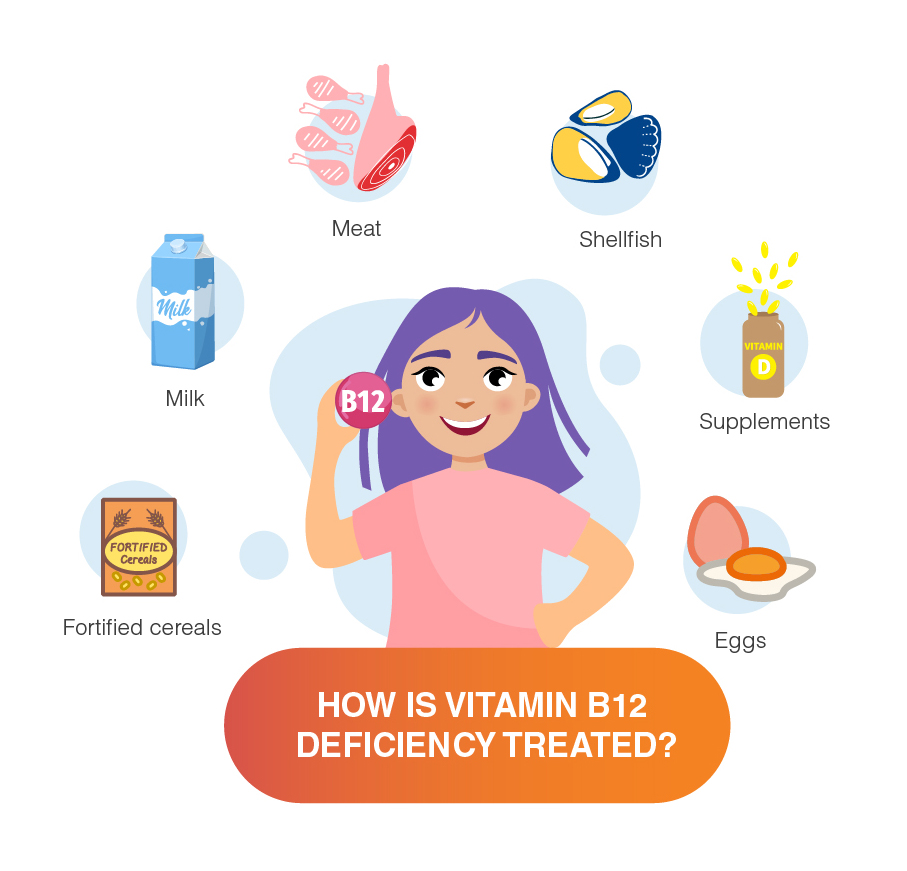 Vitamin B12 Deficiency Causes Symptoms and Treatment